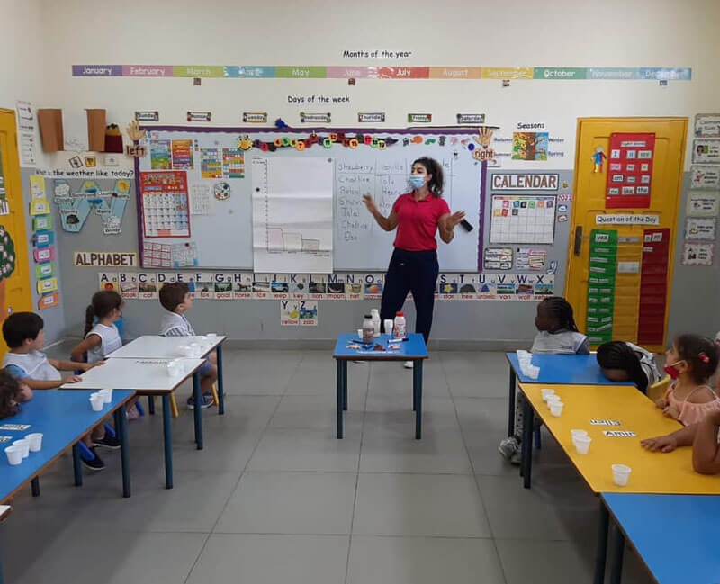 Kg2 Class Graphing Session