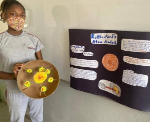 Grade 7- Atom Models Through History